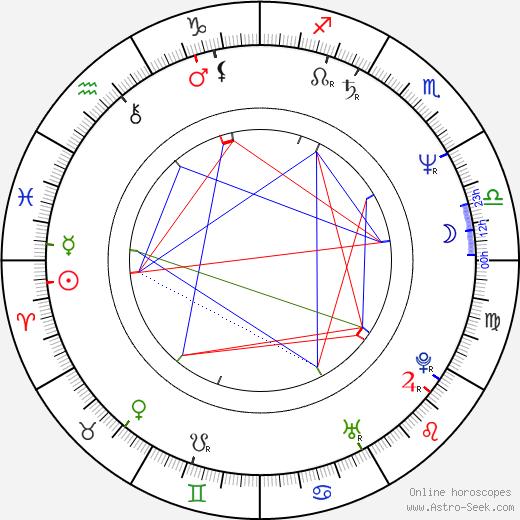 Gary Hudson astro natal birth chart, Gary Hudson horoscope, astrology