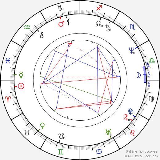 Жене Бервутс Gene Bervoets день рождения гороскоп, Gene Bervoets Натальная карта онлайн