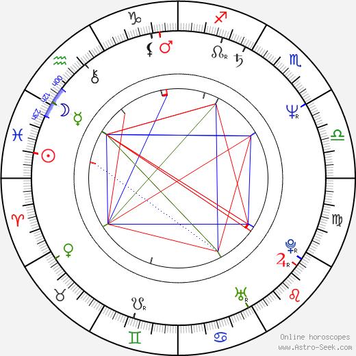 Juan Antonio Edwards birth chart, Juan Antonio Edwards astro natal horoscope, astrology