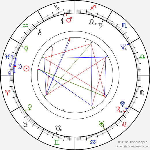 Lesley Manville astro natal birth chart, Lesley Manville horoscope, astrology