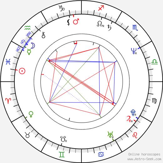 Mitchell Lichtenstein astro natal birth chart, Mitchell Lichtenstein horoscope, astrology