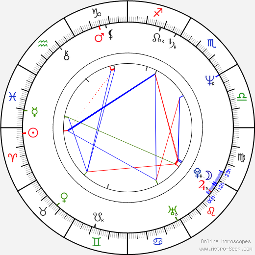 Robert McLachlan tema natale, oroscopo, Robert McLachlan oroscopi gratuiti, astrologia