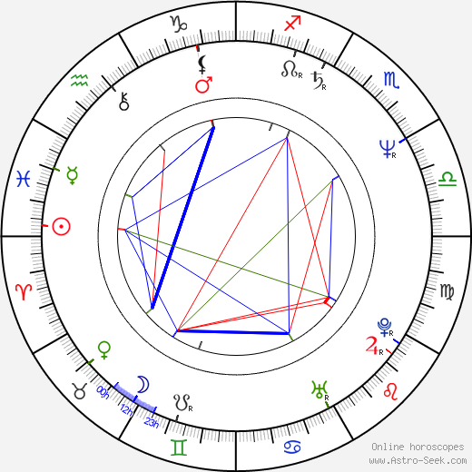 Rory McGrath день рождения гороскоп, Rory McGrath Натальная карта онлайн