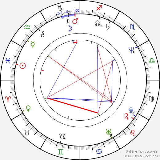 Steven Kravitz birth chart, Steven Kravitz astro natal horoscope, astrology
