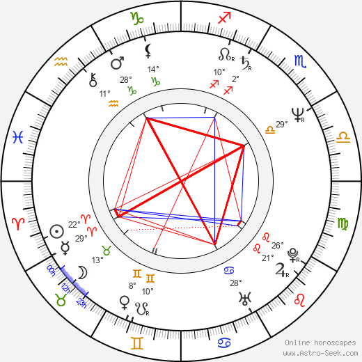 Andy Garcia birth chart, biography, wikipedia 2019, 2020
