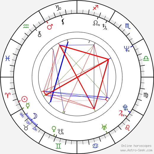 Andy Garcia horoscope, astrology, Andy Garcia astro natal birth chart