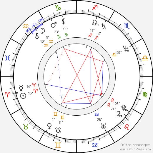 Anthony Horowitz birth chart, biography, wikipedia 2020, 2021