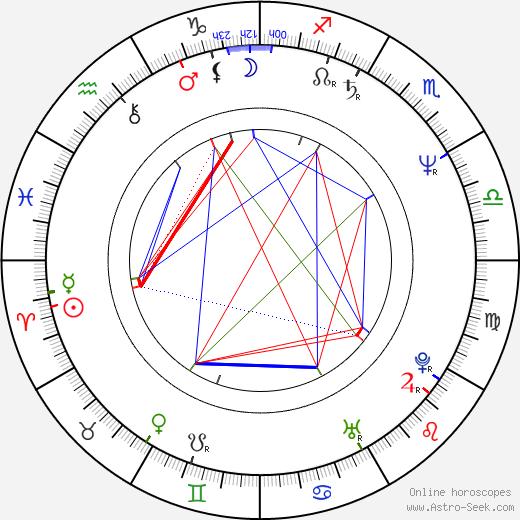Beny Steinmetz tema natale, oroscopo, Beny Steinmetz oroscopi gratuiti, astrologia
