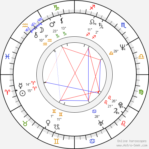 Dallas Page birth chart, biography, wikipedia 2019, 2020