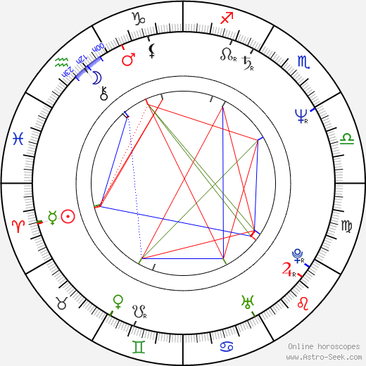 Dallas Page birth chart, Dallas Page astro natal horoscope, astrology