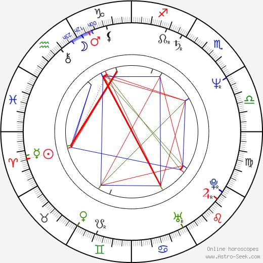 David E. Kelley birth chart, David E. Kelley astro natal horoscope, astrology