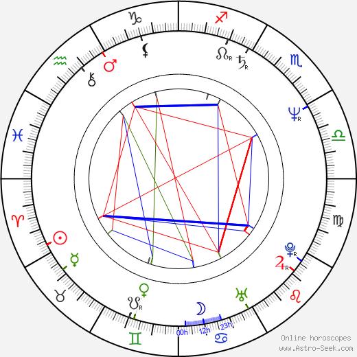 David M. Brown tema natale, oroscopo, David M. Brown oroscopi gratuiti, astrologia
