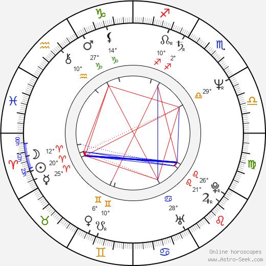 Gianluca Susta birth chart, biography, wikipedia 2020, 2021