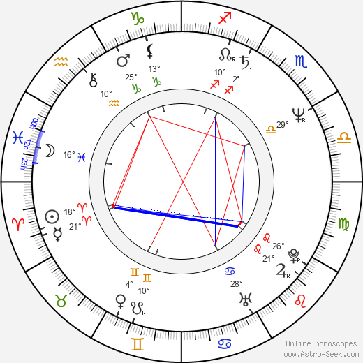 Jim Piddock birth chart, biography, wikipedia 2020, 2021