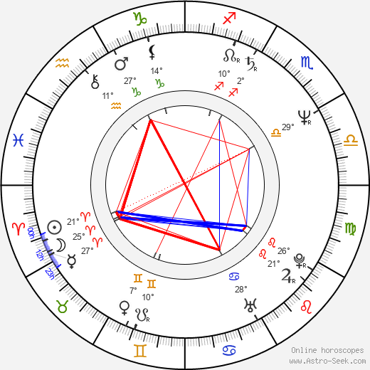 Judit Hernádi birth chart, biography, wikipedia 2018, 2019