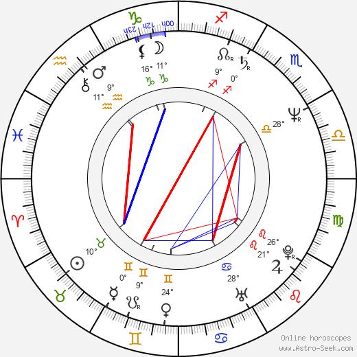 Lars von Trier birth chart, biography, wikipedia 2019, 2020