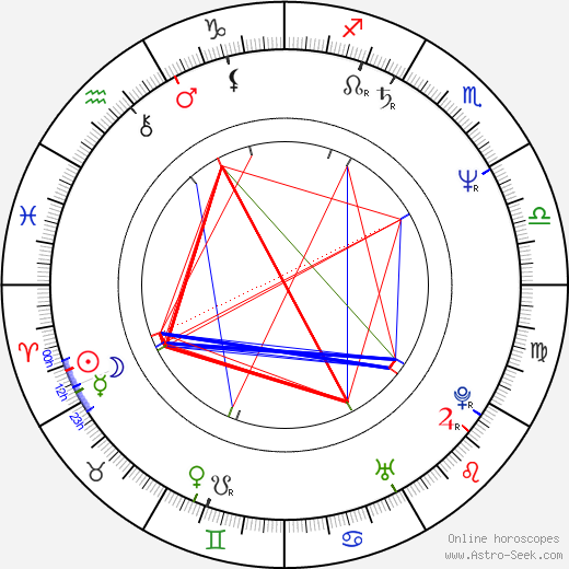 Liliana Komorowska astro natal birth chart, Liliana Komorowska horoscope, astrology