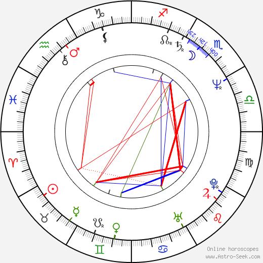 Mansour Bahrami tema natale, oroscopo, Mansour Bahrami oroscopi gratuiti, astrologia