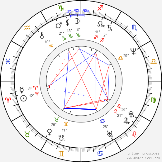 Marc Caro birth chart, biography, wikipedia 2019, 2020