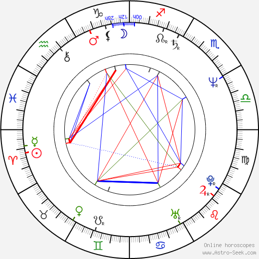 Marc Caro astro natal birth chart, Marc Caro horoscope, astrology