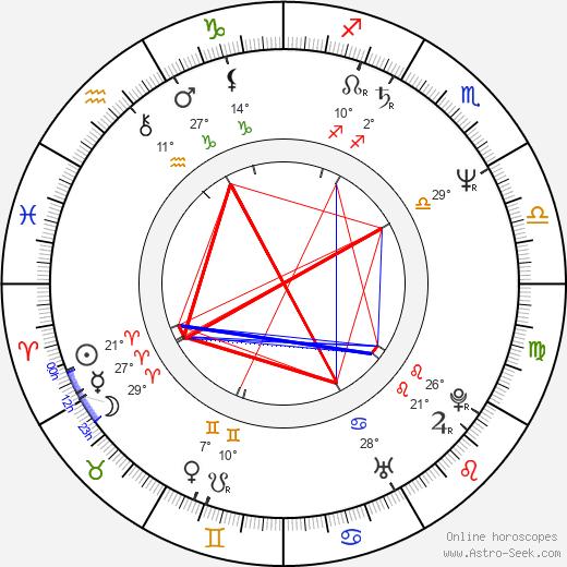 Neville Staple birth chart, biography, wikipedia 2018, 2019