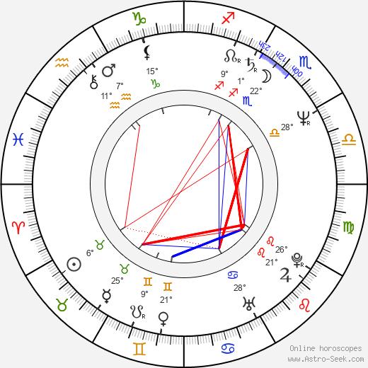 Ron Donachie birth chart, biography, wikipedia 2019, 2020