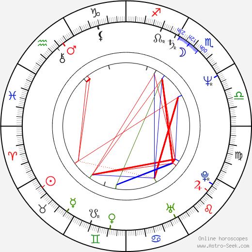 Ron Donachie astro natal birth chart, Ron Donachie horoscope, astrology