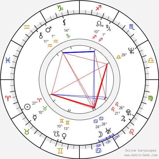 Vyto Ruginis birth chart, biography, wikipedia 2019, 2020