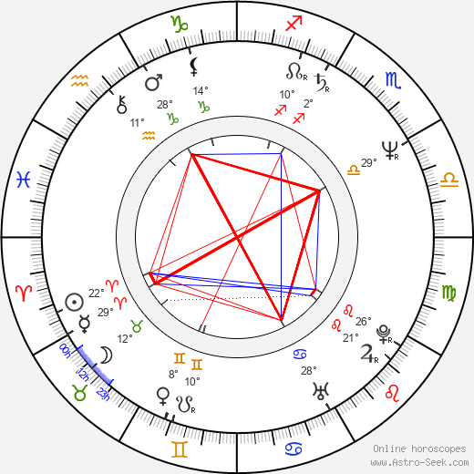 Walter Salles birth chart, biography, wikipedia 2019, 2020
