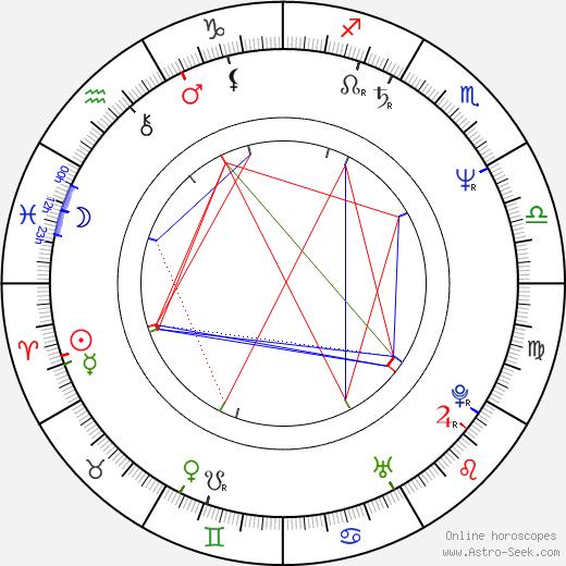 Yoshiko Tanaka astro natal birth chart, Yoshiko Tanaka horoscope, astrology