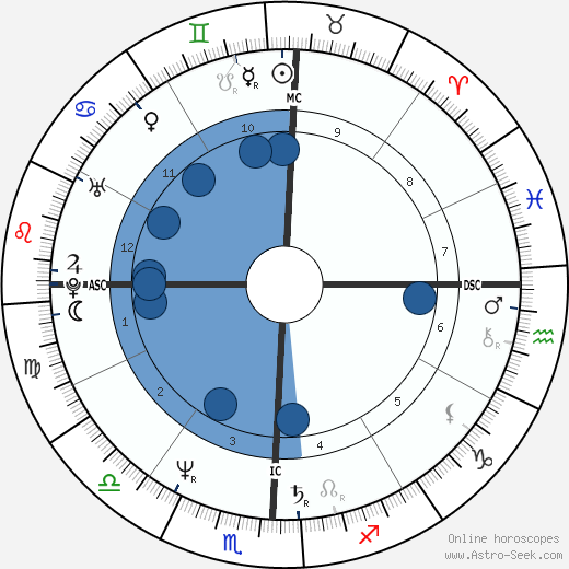Annise Parker wikipedia, horoscope, astrology, instagram