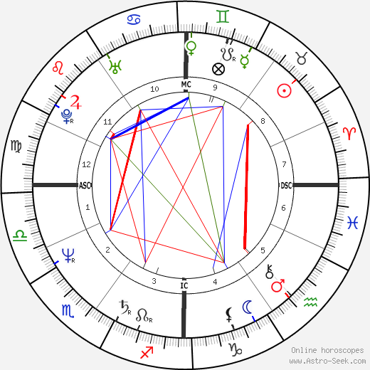 Catherine Frot astro natal birth chart, Catherine Frot horoscope, astrology