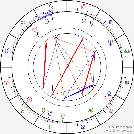 David T. Friendly birth chart, David T. Friendly astro natal horoscope, astrology