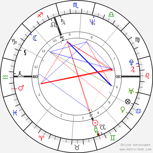 Helene Renaux tema natale, oroscopo, Helene Renaux oroscopi gratuiti, astrologia