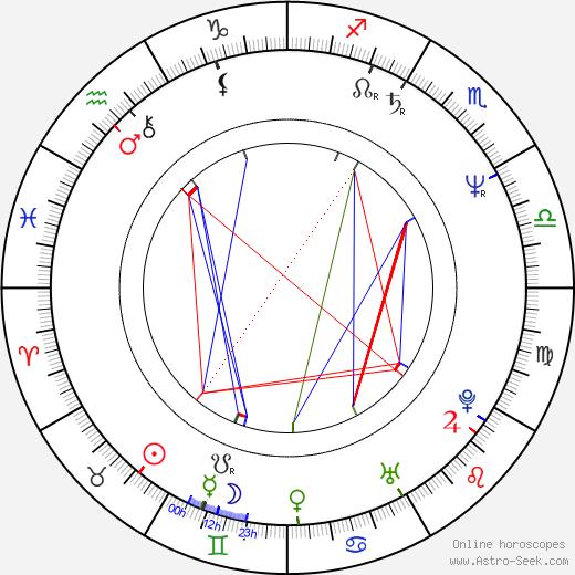 Kimiko Yo astro natal birth chart, Kimiko Yo horoscope, astrology