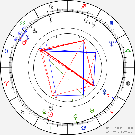 Kimmo Kahra birth chart, Kimmo Kahra astro natal horoscope, astrology