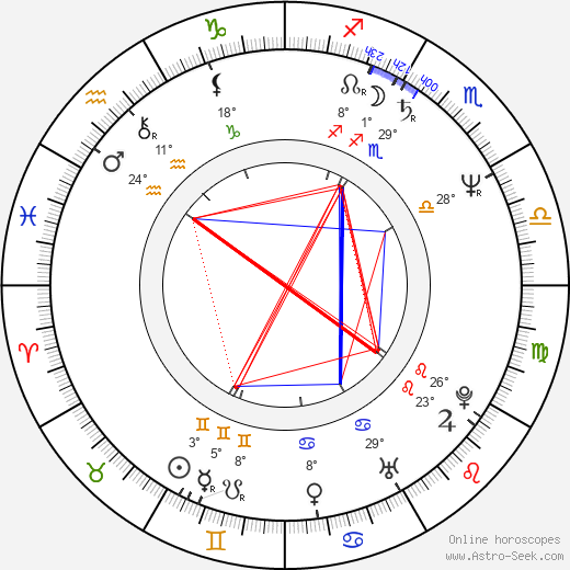 Laura D'Angelo birth chart, biography, wikipedia 2019, 2020
