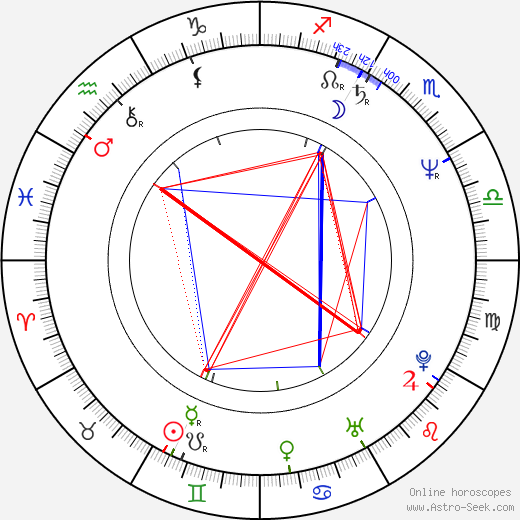 Laura D'Angelo astro natal birth chart, Laura D'Angelo horoscope, astrology