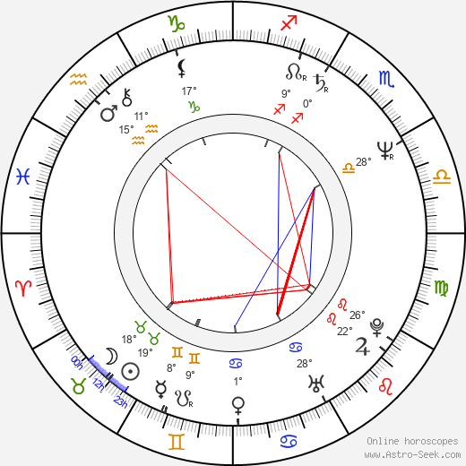 Lesley Dunlop birth chart, biography, wikipedia 2018, 2019