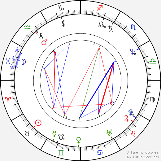 Lisa Eilbacher astro natal birth chart, Lisa Eilbacher horoscope, astrology