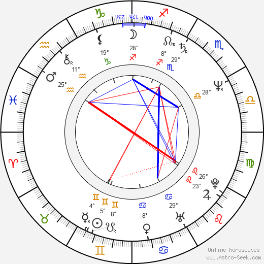 Lisa Niemi birth chart, biography, wikipedia 2018, 2019