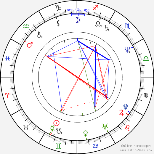 Lisa Niemi astro natal birth chart, Lisa Niemi horoscope, astrology