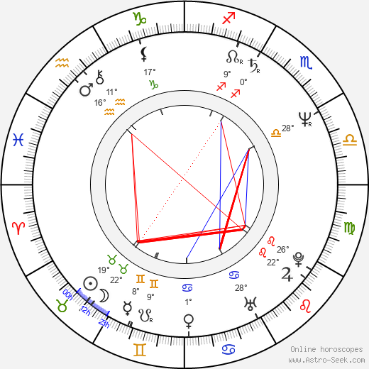 Paige O'Hara birth chart, biography, wikipedia 2017, 2018