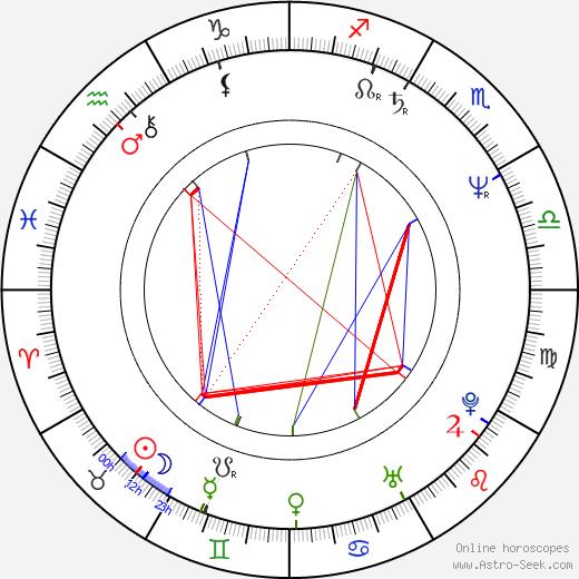 Paige O'Hara birth chart, Paige O'Hara astro natal horoscope, astrology