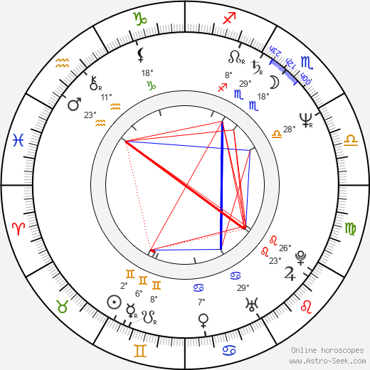 Tomas Norström birth chart, biography, wikipedia 2017, 2018