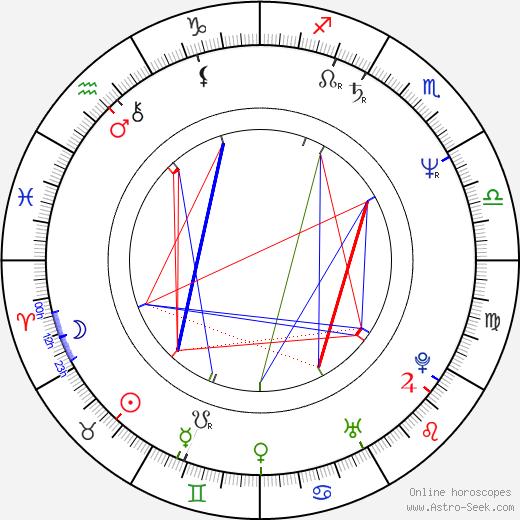 Valgeir Skagfjörð tema natale, oroscopo, Valgeir Skagfjörð oroscopi gratuiti, astrologia