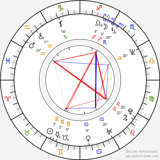 Vesa Vierikko birth chart, biography, wikipedia 2019, 2020