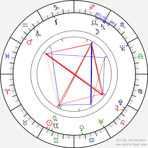 Vesa Vierikko astro natal birth chart, Vesa Vierikko horoscope, astrology