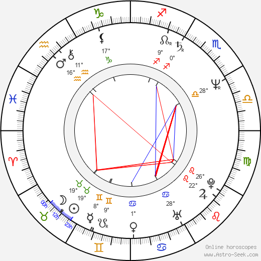 Yves Jacques birth chart, biography, wikipedia 2019, 2020