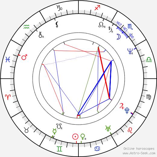 Ahmed Bouchaala astro natal birth chart, Ahmed Bouchaala horoscope, astrology